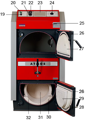 ATMOS RS Holzbrikettvergaser DC24RS und DC30RS - Legende der vorderen Bauteile