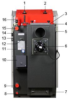 ATMOS GS Holzvergaser Serie (GS20, GS25, GS32, GS40) - Legende Rückansicht