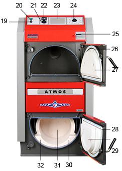 ATMOS GS Holzvergaser Serie (GS20, GS25, GS32, GS40) - Legende Frontansicht