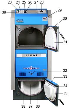 ATMOS GSX Holzvergaser (GSX50 und GSX70) - Legend Frontansicht