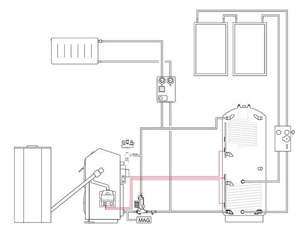 ATMOS P21 Pelletkessel mit Puffermanagement Set
