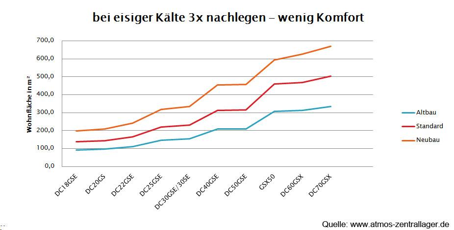 Erfreut Drei Geschwindigkeit Fan Schaltplan Jäger Ideen - Der ...