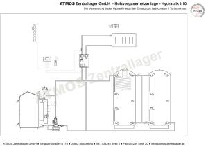 Hydraulik ATMOS Pelletanlage H10