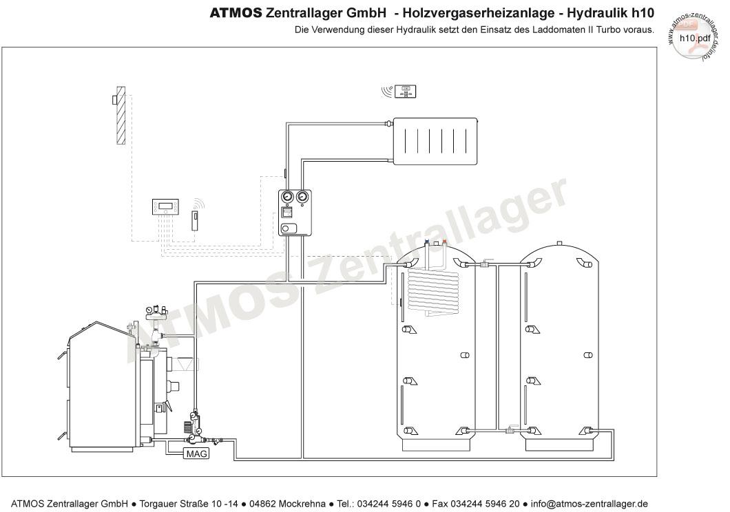 hydraulikpl ne f r atmos heizanlagen atmos zentrallager gmbh. Black Bedroom Furniture Sets. Home Design Ideas