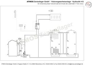 Hydraulik ATMOS Holzvergaserheizanlage H12