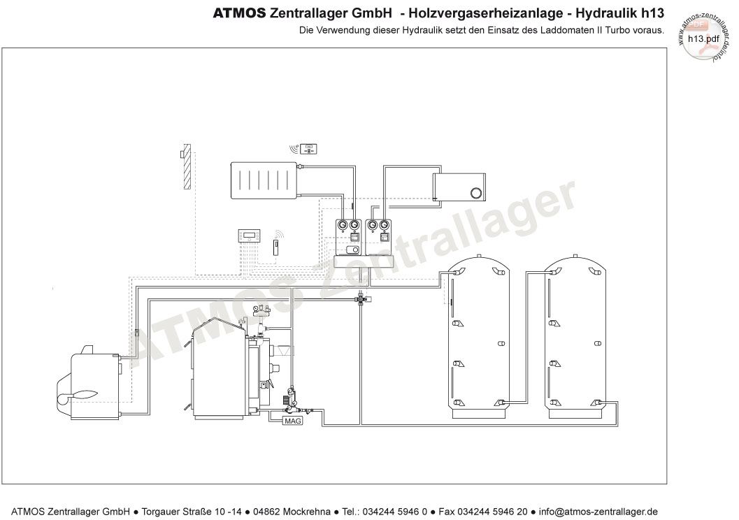 HYDRAULIKPLÄNE für ATMOS Heizanlagen - ATMOS Zentrallager GmbH