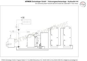 Hydraulik ATMOS Holzvergaserheizanlage H14