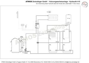 Hydraulik ATMOS Holzvergaserheizanlage H15