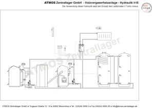 Hydraulik ATMOS Holzvergaserheizanlage H16