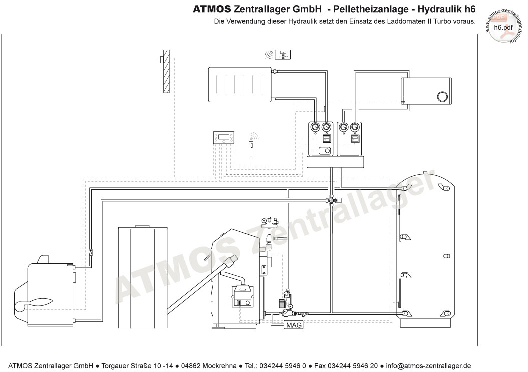 hydraulikpl ne f r atmos heizanlagen atmos zentrallager gmbh. Black Bedroom Furniture Sets. Home Design Ideas
