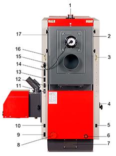 ATMOS P80 Pelletkessel - Legende - Bauteile von der Rückansicht