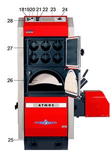 ATMOS P80 Pelletkessel - Legende - Bauteile von der Frontansicht