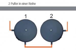 Speicher Press Puffermontage Set